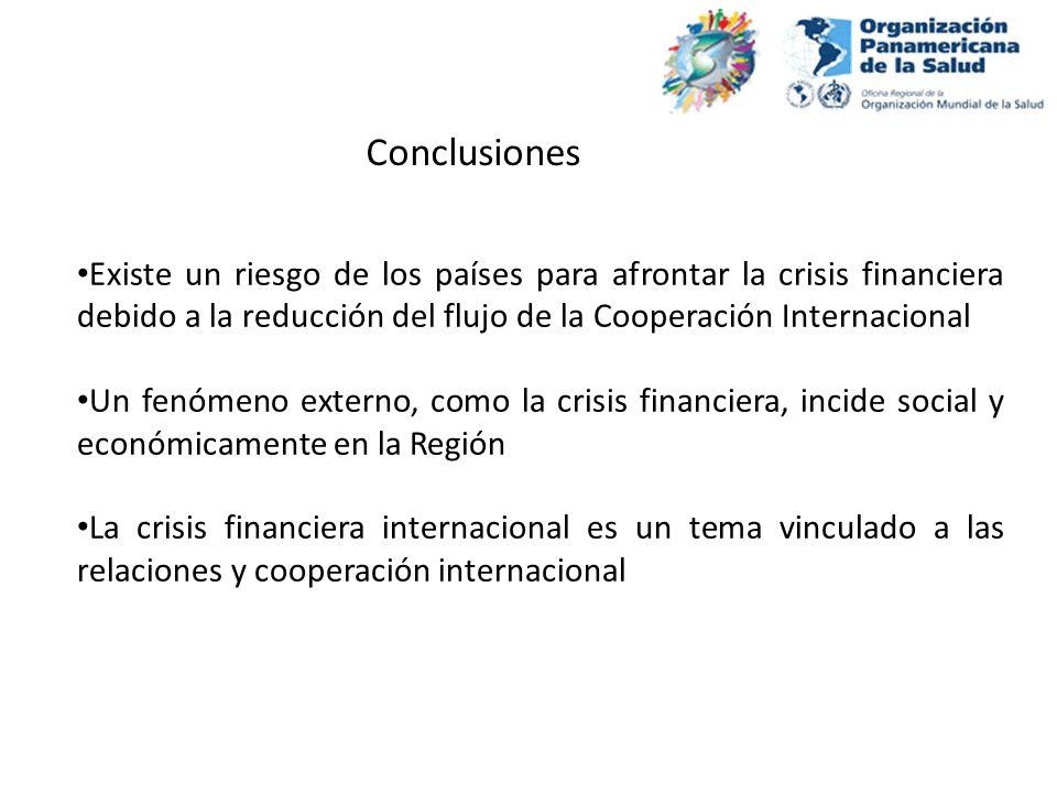 ConclusionesExiste un riesgo de los países para afrontar la crisis financiera debido a la reducción del flujo de la Cooperación Internacional.
