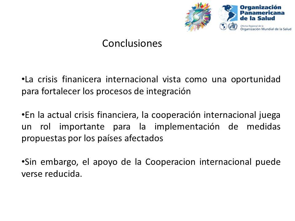 ConclusionesLa crisis finanicera internacional vista como una oportunidad para fortalecer los procesos de integración.
