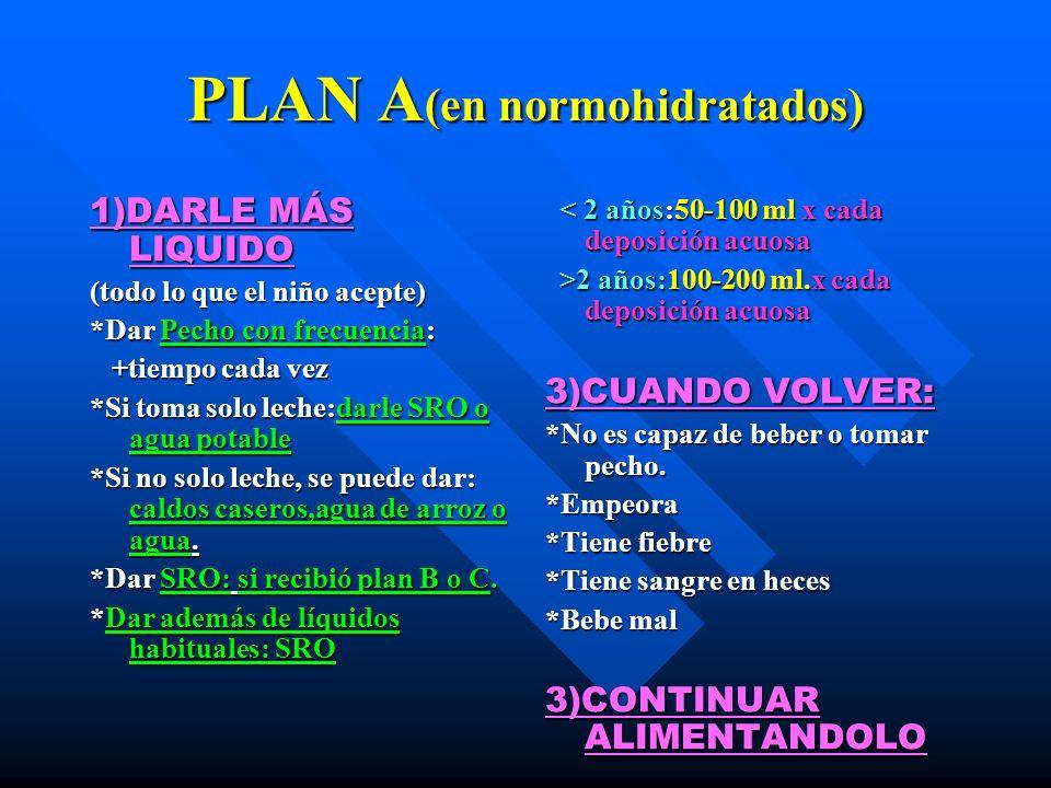 PLAN A(en normohidratados)