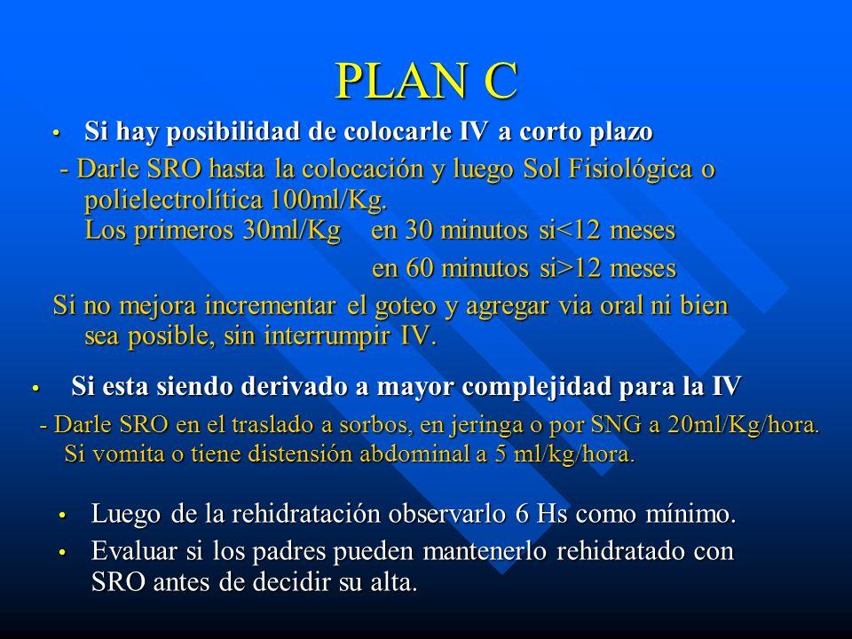 PLAN C Si hay posibilidad de colocarle IV a corto plazo