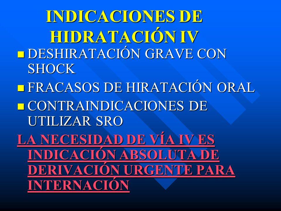 INDICACIONES DE HIDRATACIÓN IV