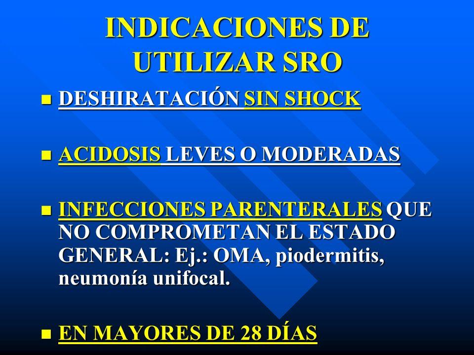 INDICACIONES DE UTILIZAR SRO