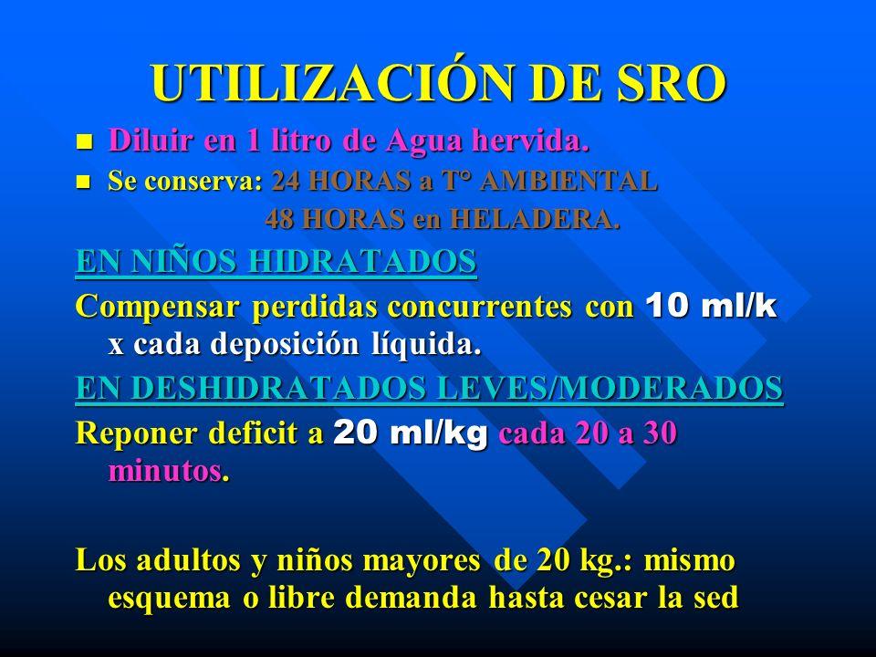 UTILIZACIÓN DE SRO Diluir en 1 litro de Agua hervida.