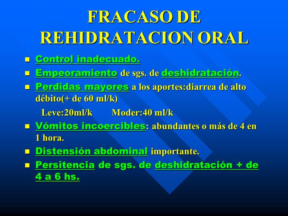 FRACASO DE REHIDRATACION ORAL
