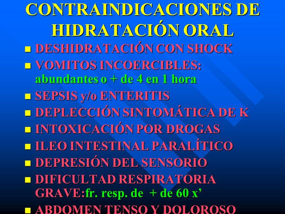 CONTRAINDICACIONES DE HIDRATACIÓN ORAL