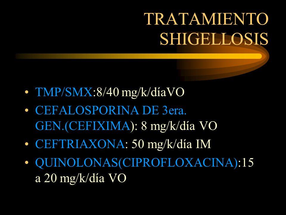 TRATAMIENTO SHIGELLOSIS