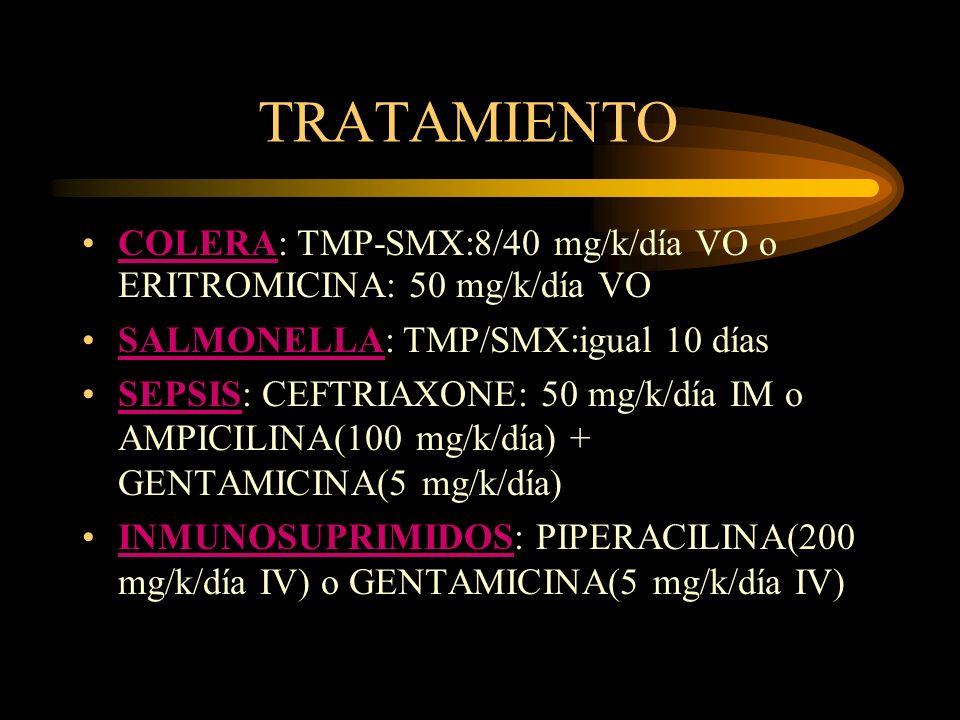 TRATAMIENTO COLERA: TMP-SMX:8/40 mg/k/día VO o ERITROMICINA: 50 mg/k/día VO. SALMONELLA: TMP/SMX:igual 10 días.