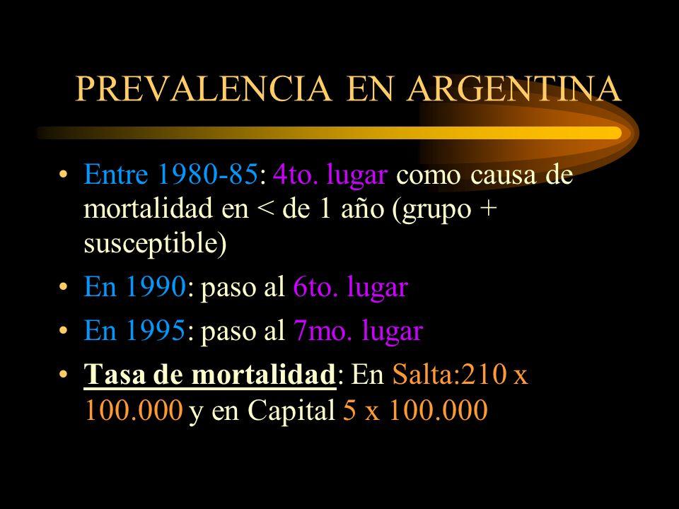 PREVALENCIA EN ARGENTINA