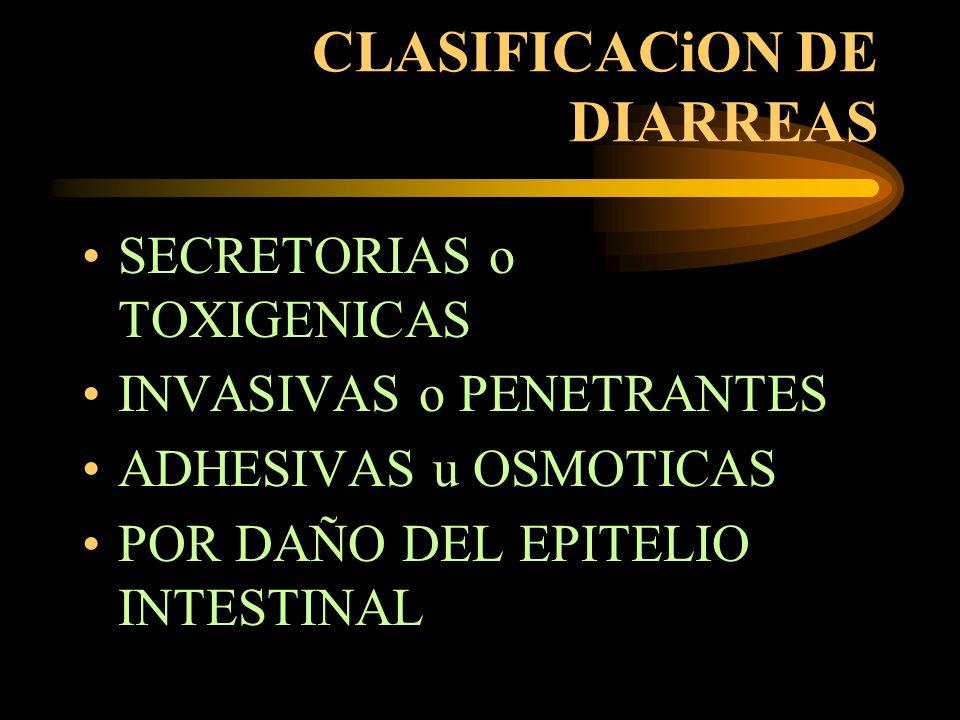 CLASIFICACiON DE DIARREAS