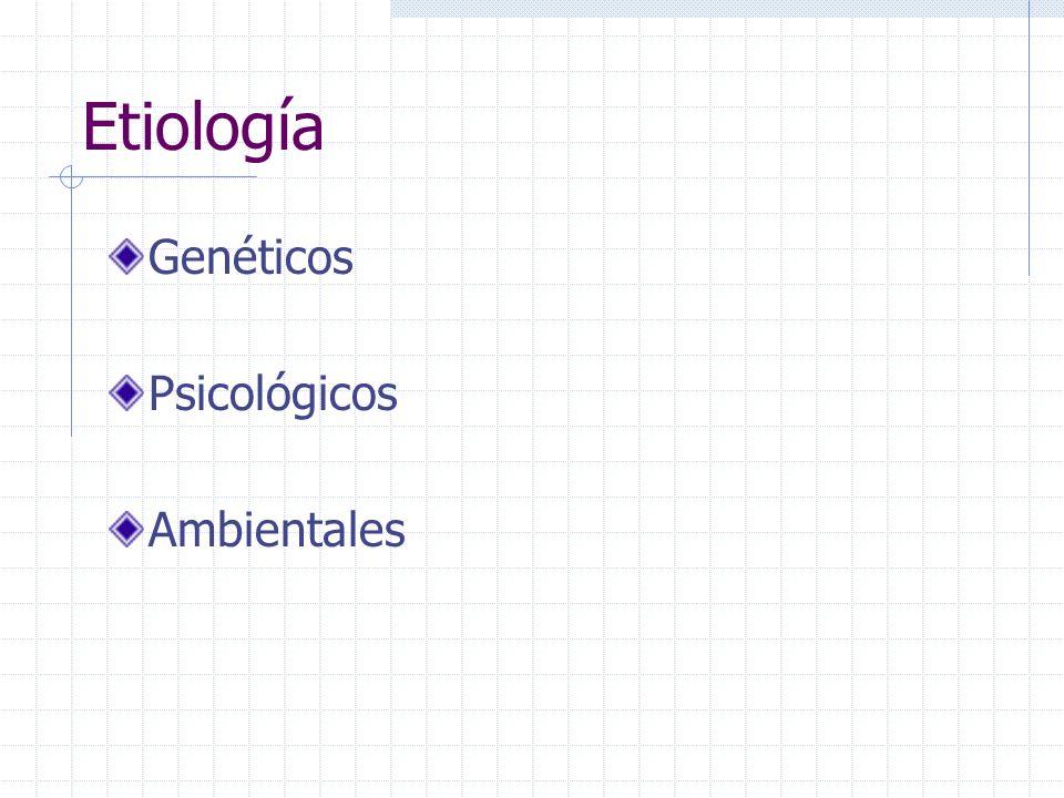 Etiología Genéticos Psicológicos Ambientales