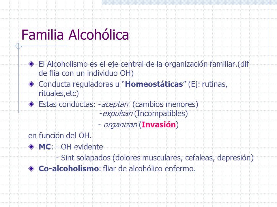 Familia Alcohólica El Alcoholismo es el eje central de la organización familiar.(dif de flia con un individuo OH)