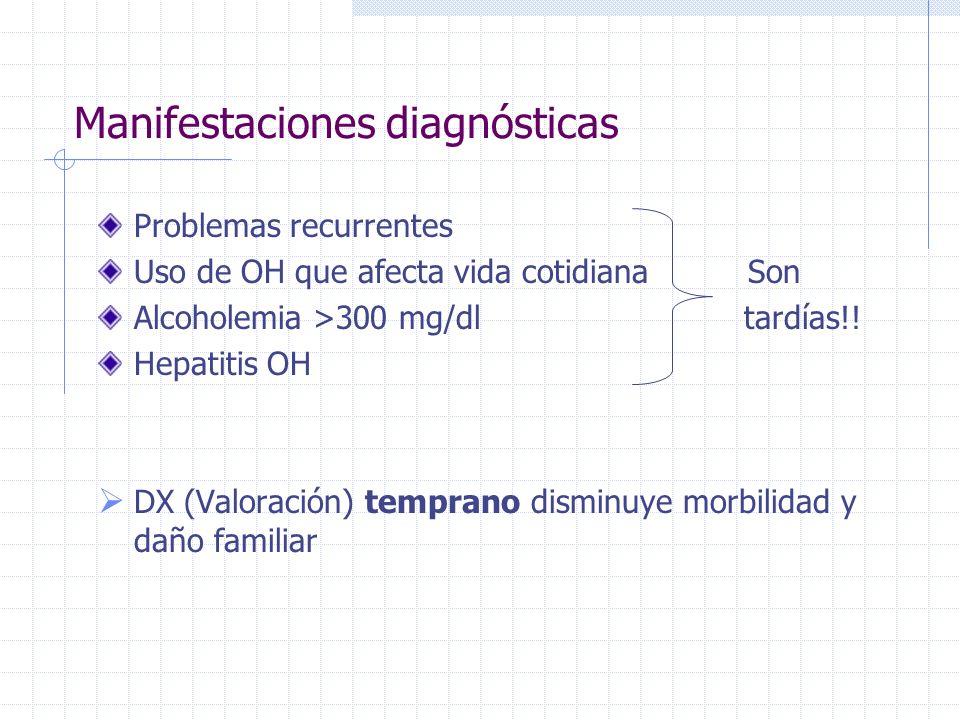 Manifestaciones diagnósticas