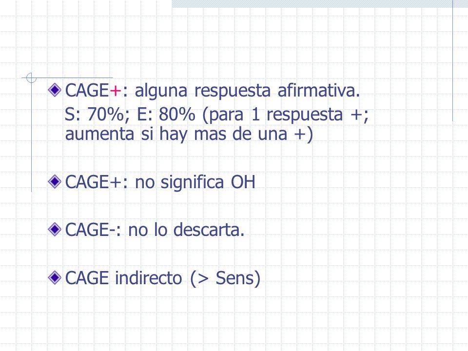 CAGE+: alguna respuesta afirmativa.