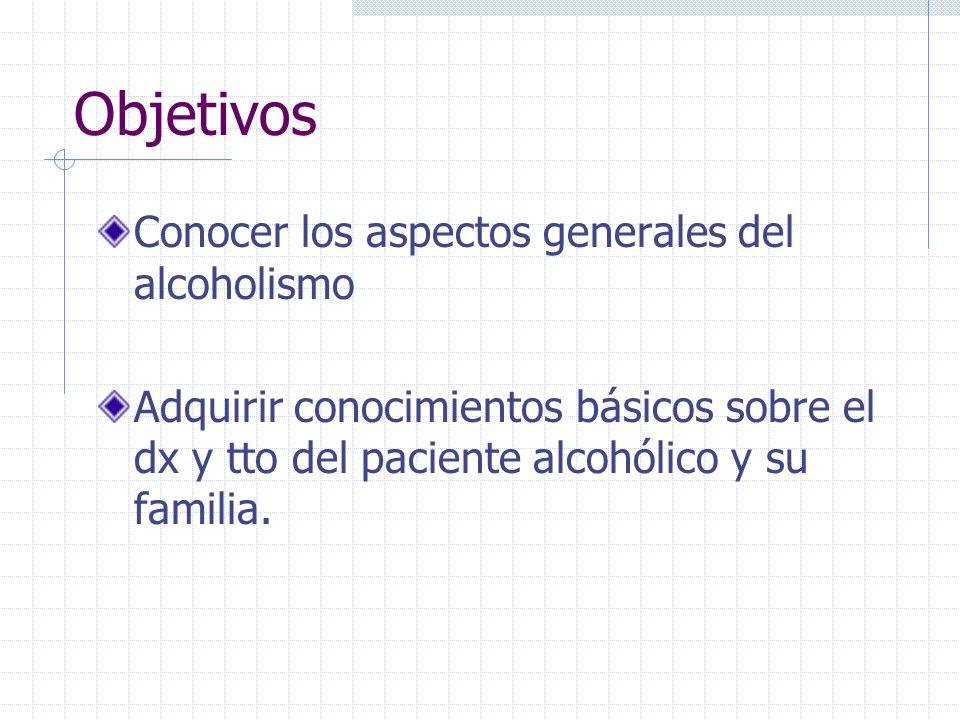 Objetivos Conocer los aspectos generales del alcoholismo