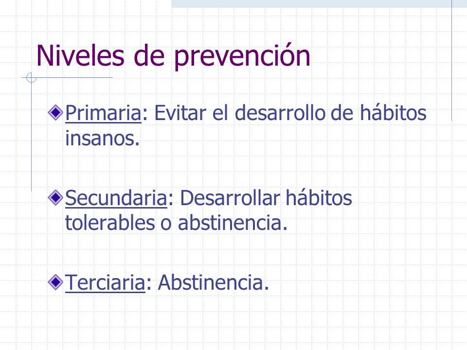 Niveles de prevención Primaria: Evitar el desarrollo de hábitos insanos. Secundaria: Desarrollar hábitos tolerables o abstinencia.