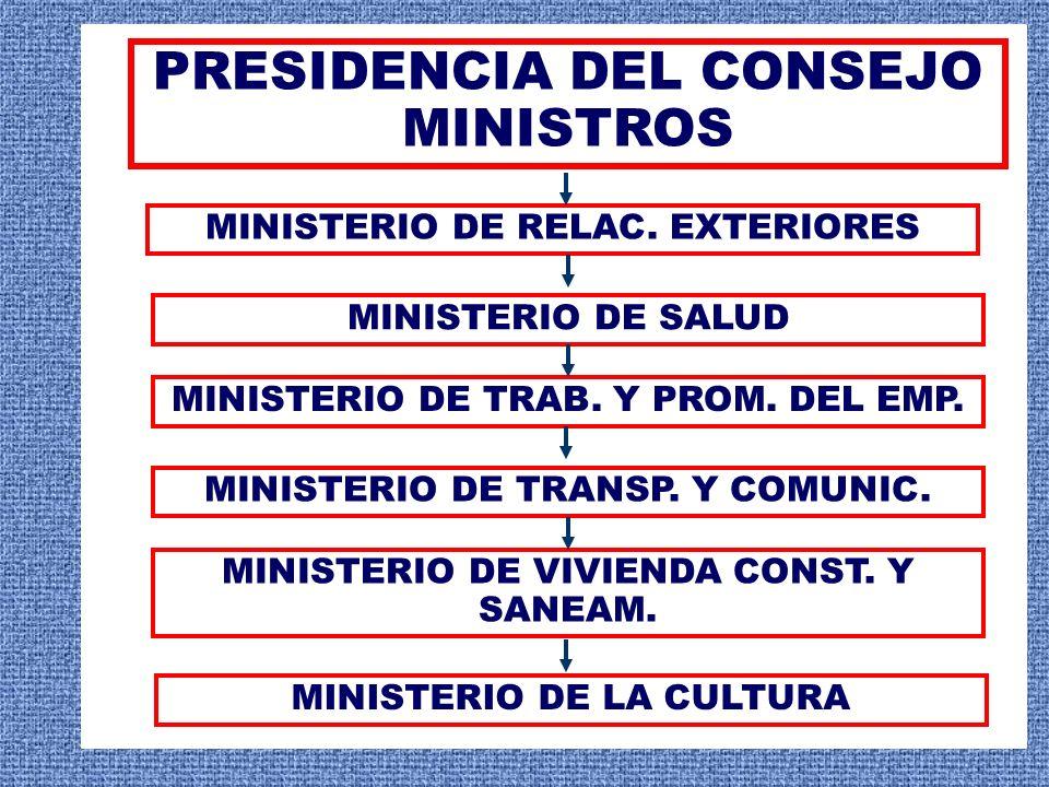 PRESIDENCIA DEL CONSEJO MINISTROS