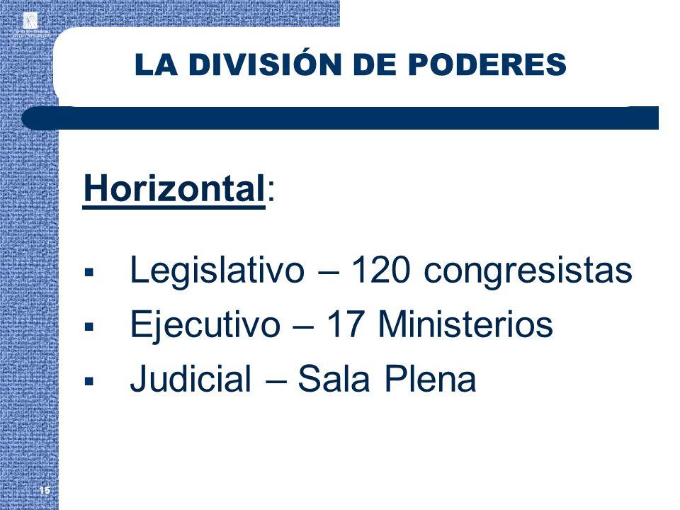 Legislativo – 120 congresistas Ejecutivo – 17 Ministerios