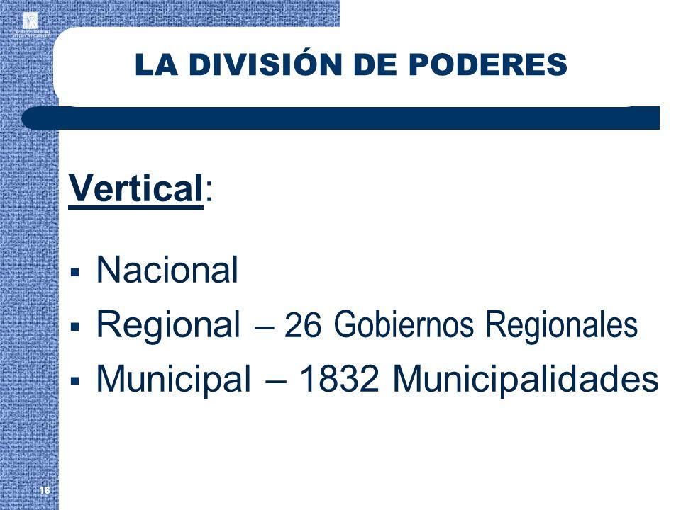 Regional – 26 Gobiernos Regionales Municipal – 1832 Municipalidades