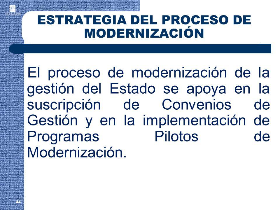 ESTRATEGIA DEL PROCESO DE MODERNIZACIÓN