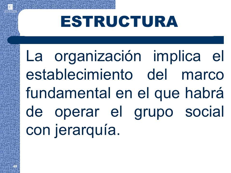ESTRUCTURALa organización implica el establecimiento del marco fundamental en el que habrá de operar el grupo social con jerarquía.