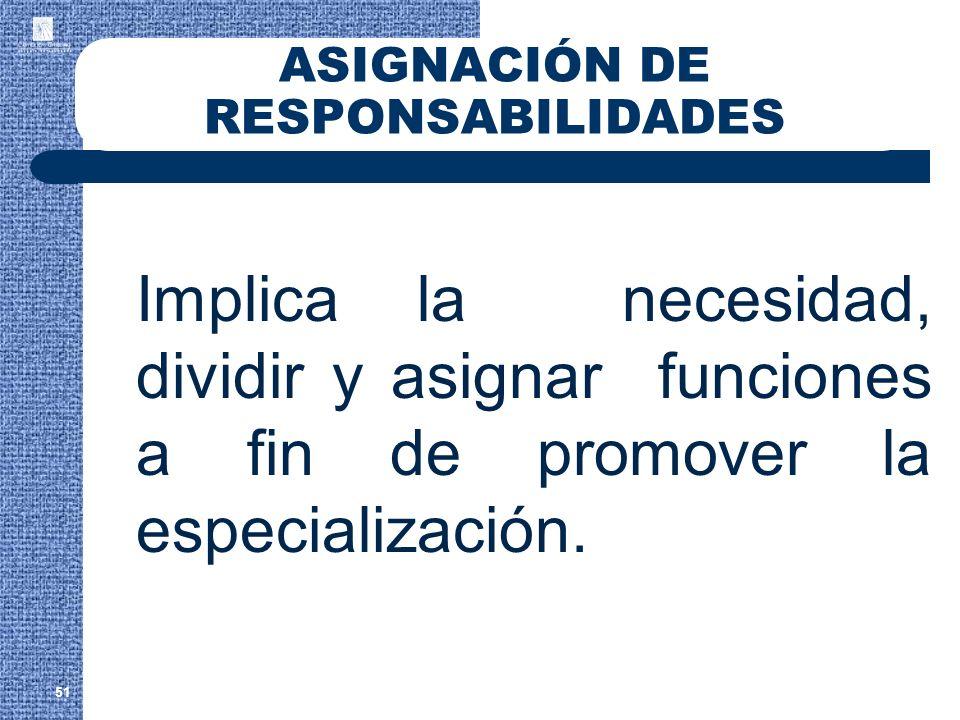 ASIGNACIÓN DE RESPONSABILIDADES