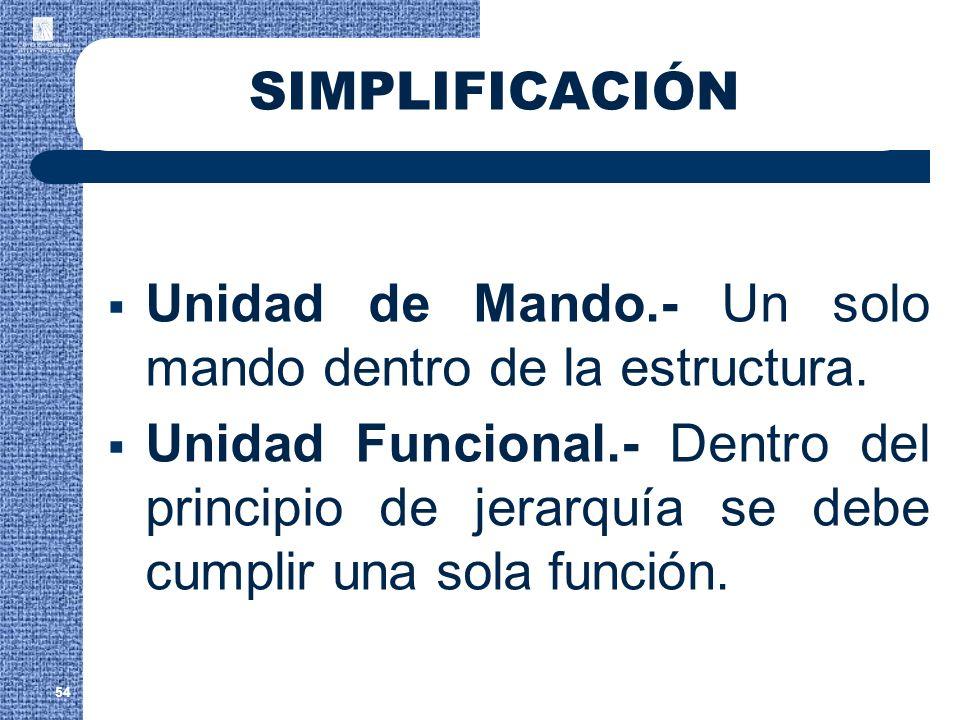 SIMPLIFICACIÓN Unidad de Mando.- Un solo mando dentro de la estructura.