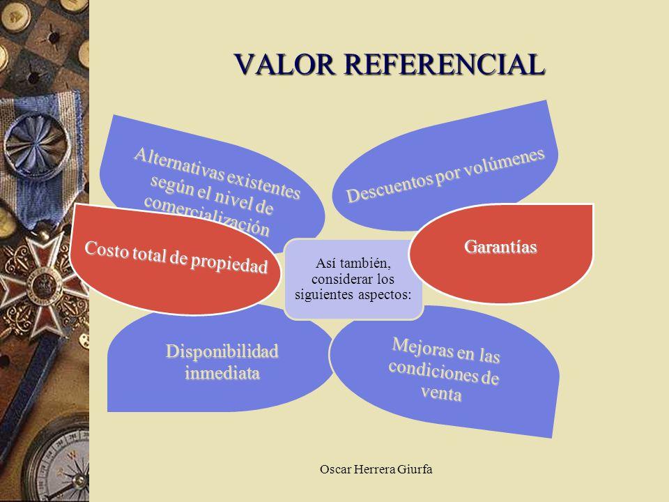 VALOR REFERENCIAL Así también, considerar los siguientes aspectos: Alternativas existentes según el nivel de comercialización.