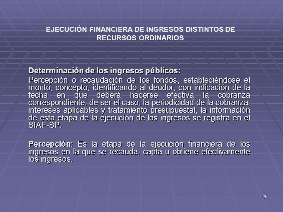 EJECUCIÓN FINANCIERA DE INGRESOS DISTINTOS DE RECURSOS ORDINARIOS