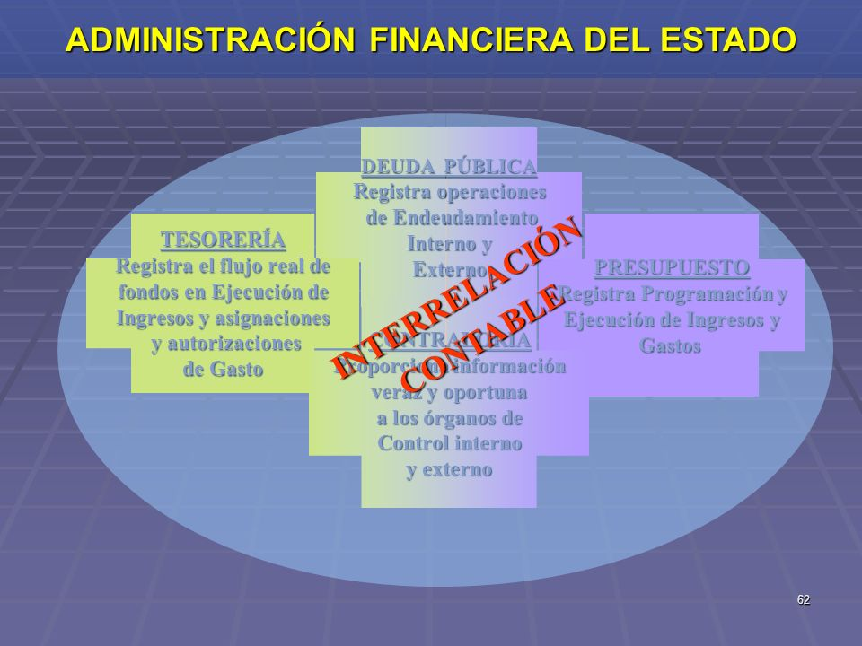 ADMINISTRACIÓN FINANCIERA DEL ESTADO