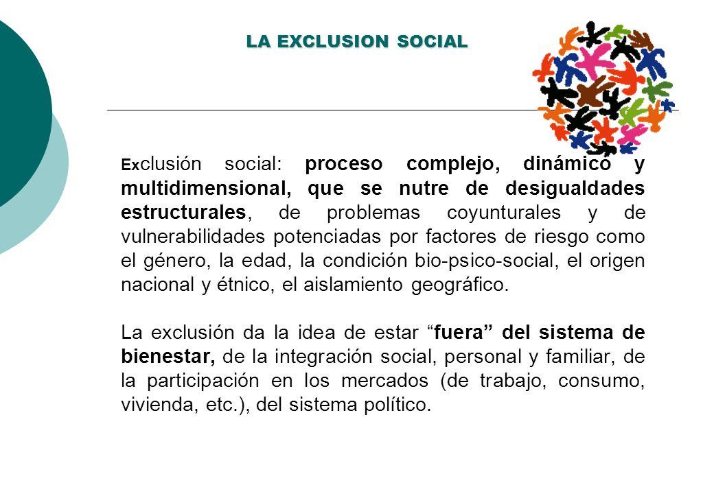 LA EXCLUSION SOCIAL