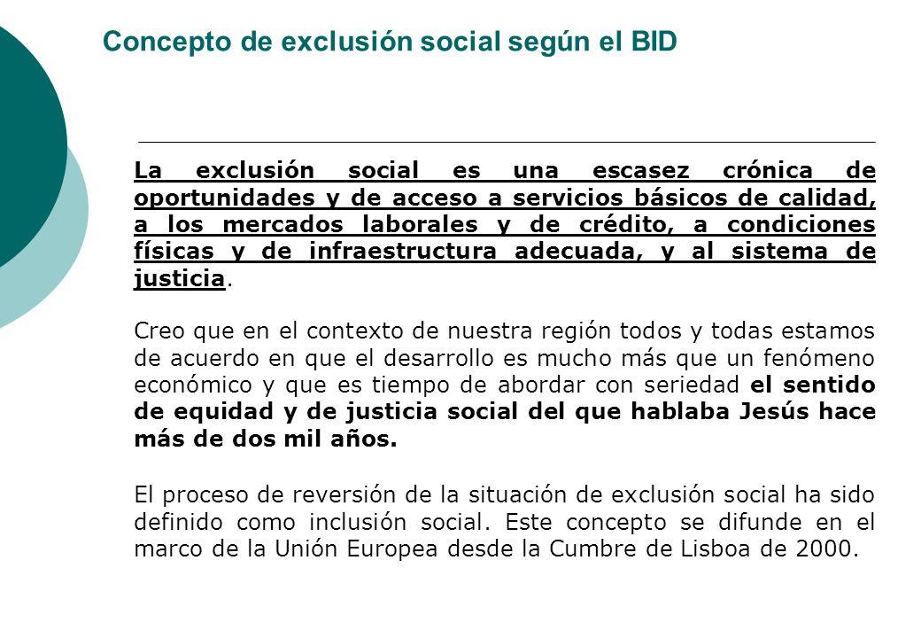 Concepto de exclusión social según el BID