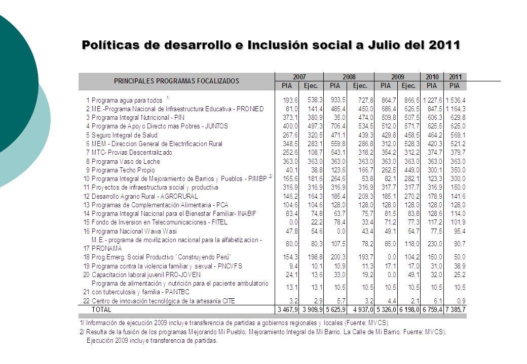 Políticas de desarrollo e Inclusión social a Julio del 2011