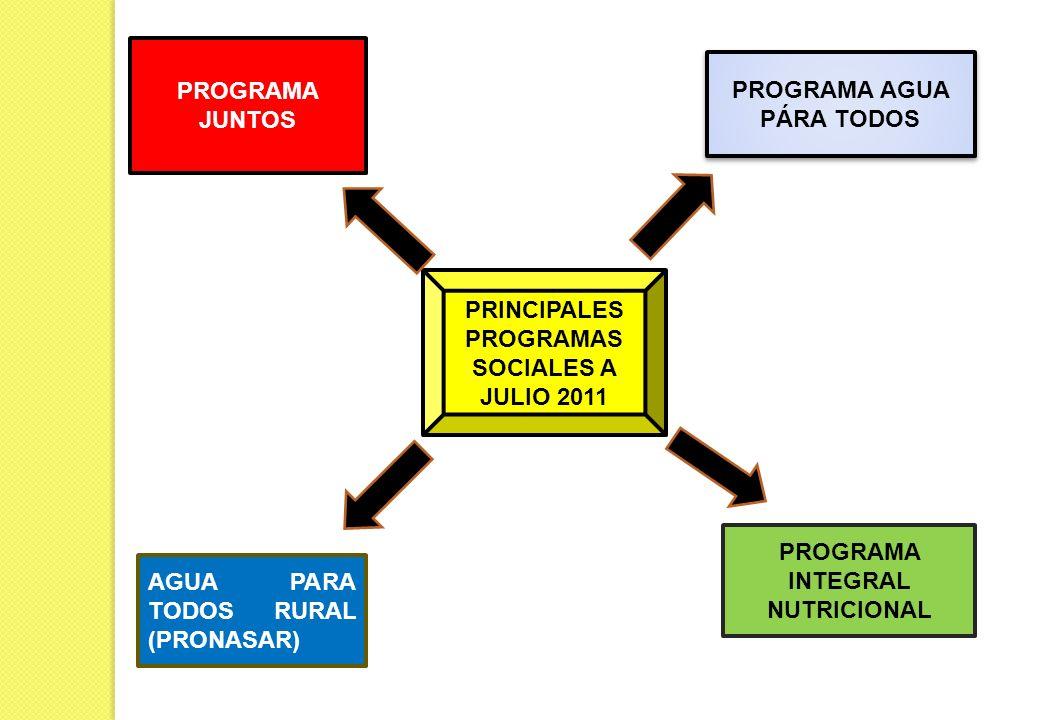 PROGRAMA AGUA PÁRA TODOS