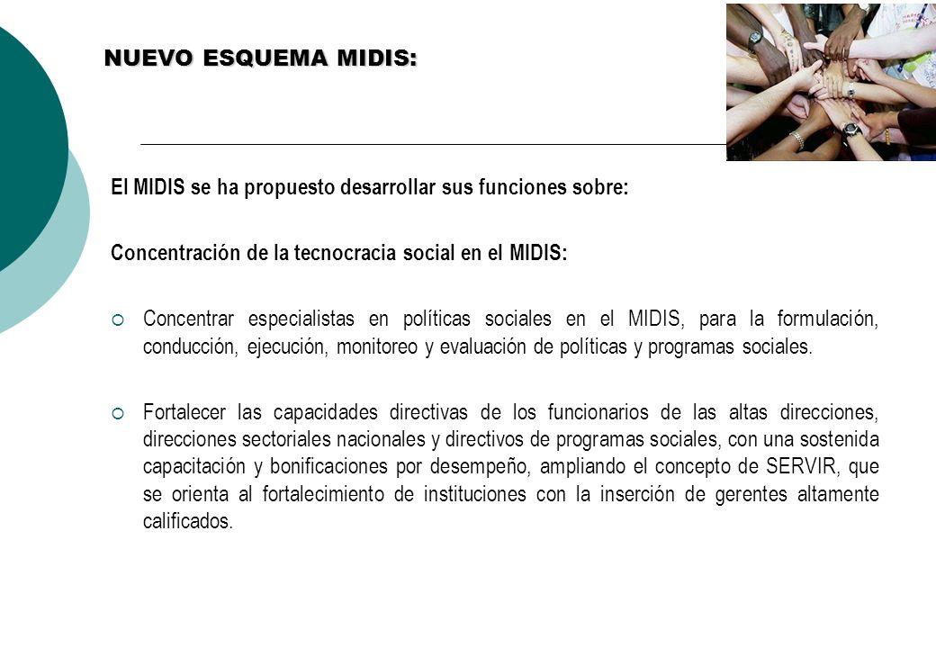 NUEVO ESQUEMA MIDIS: El MIDIS se ha propuesto desarrollar sus funciones sobre: Concentración de la tecnocracia social en el MIDIS: