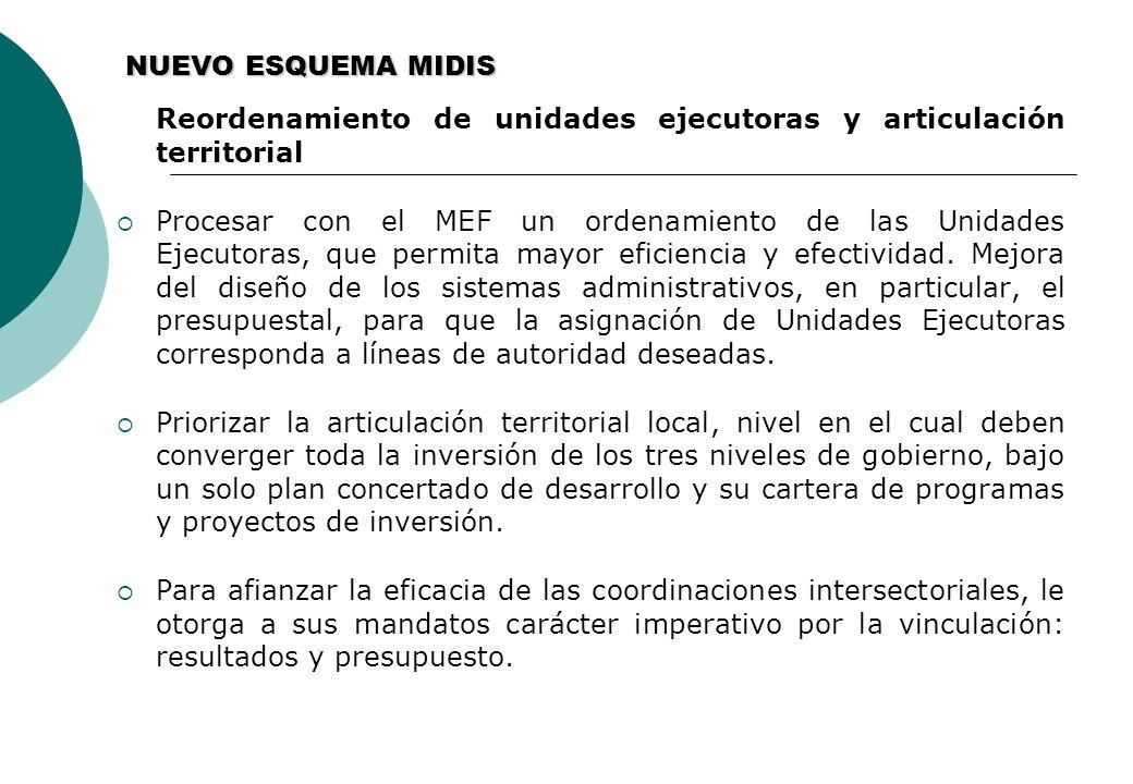 NUEVO ESQUEMA MIDIS Reordenamiento de unidades ejecutoras y articulación territorial.
