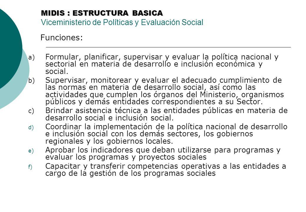 MIDIS : ESTRUCTURA BASICA Viceministerio de Políticas y Evaluación Social