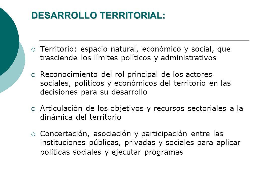 DESARROLLO TERRITORIAL: