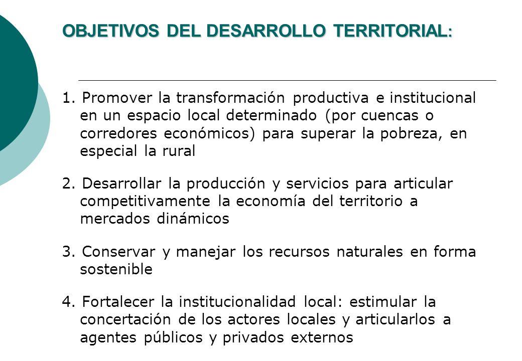 OBJETIVOS DEL DESARROLLO TERRITORIAL:
