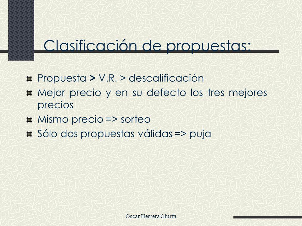 Clasificación de propuestas: