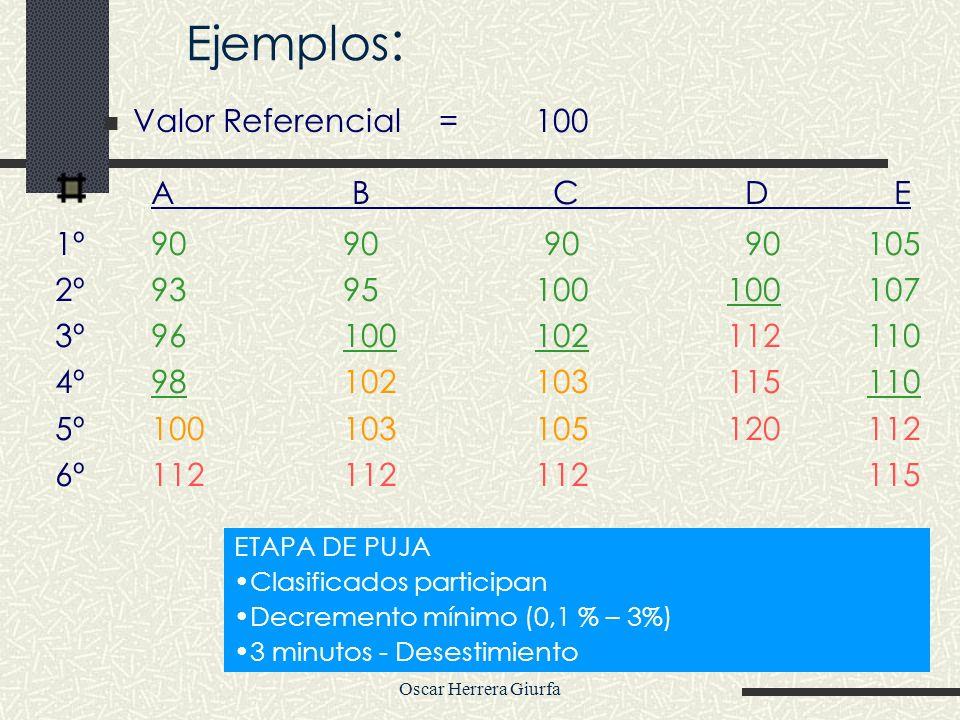 Ejemplos: A B C D E Valor Referencial = 100 1º 90 90 90 90 105