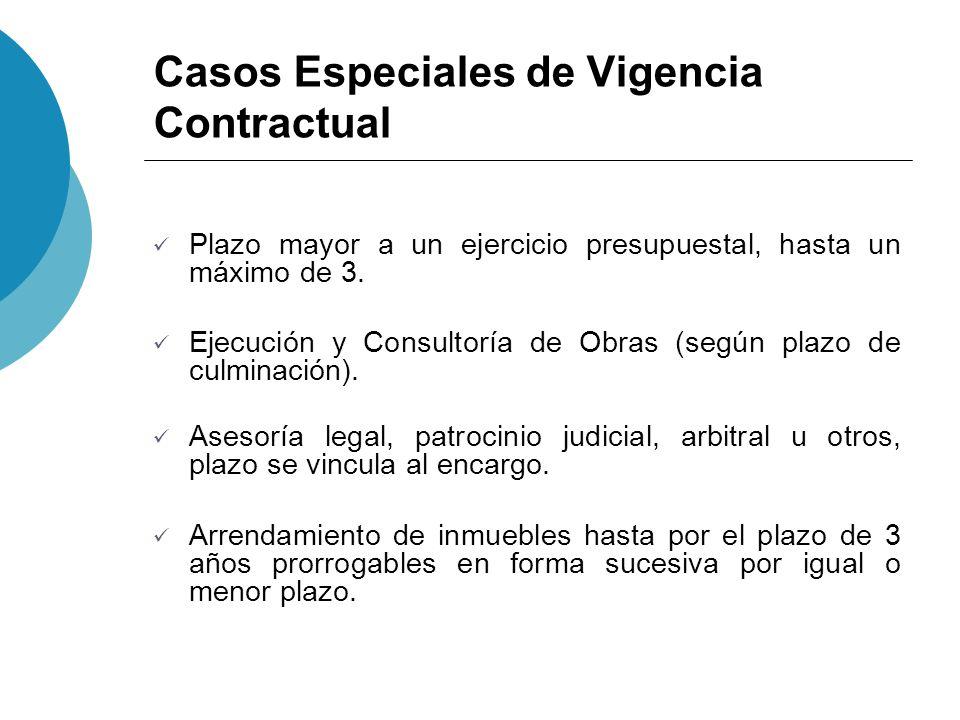 Casos Especiales de Vigencia Contractual