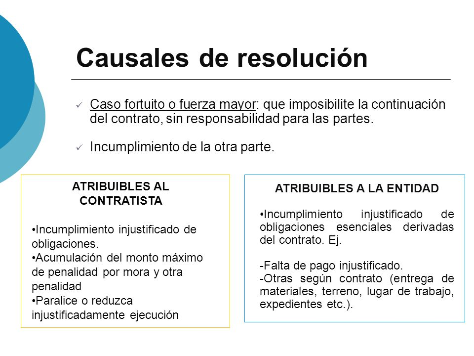 Causales de resolución