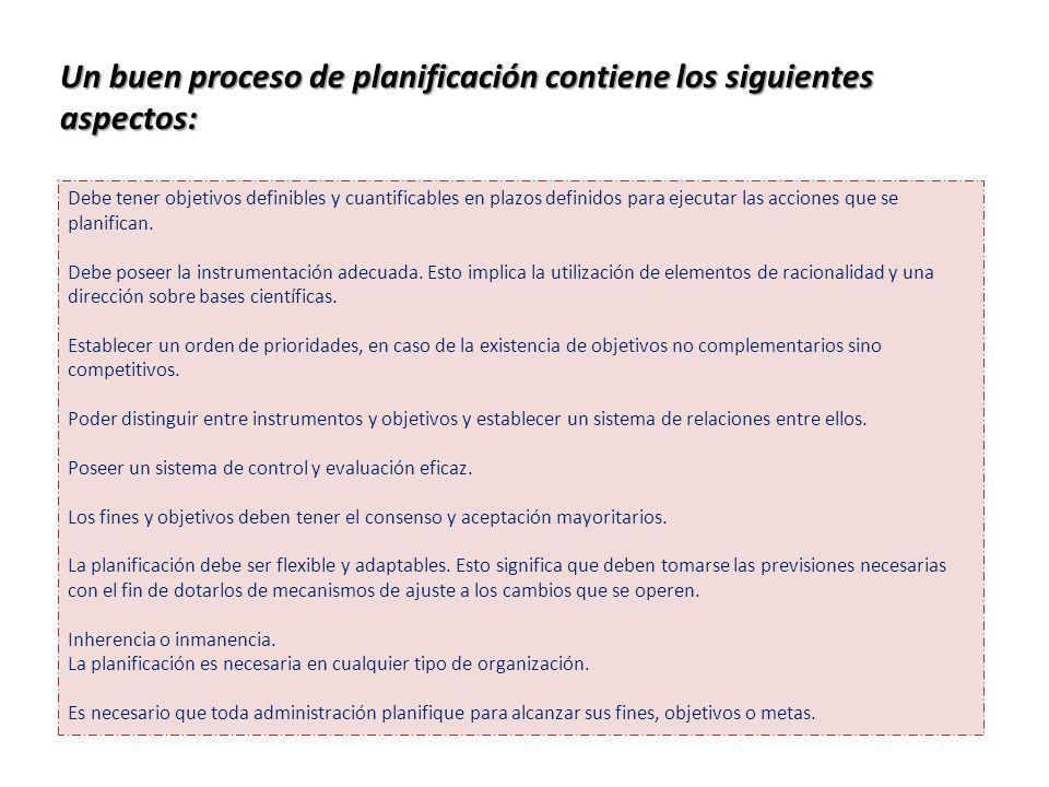 Un buen proceso de planificación contiene los siguientes aspectos: