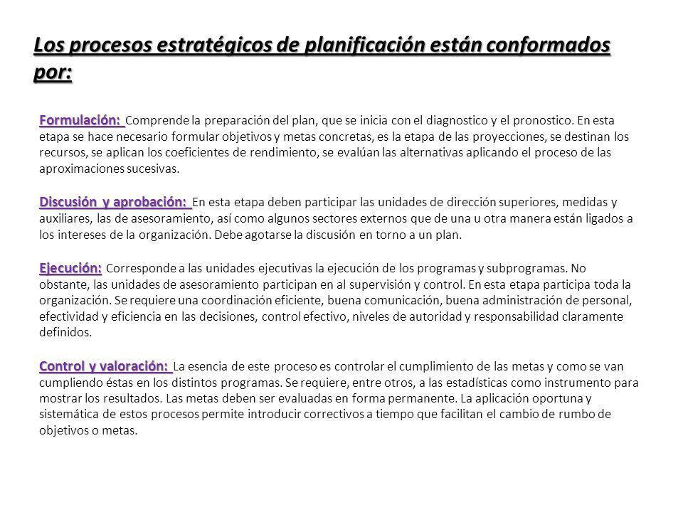 Los procesos estratégicos de planificación están conformados por: