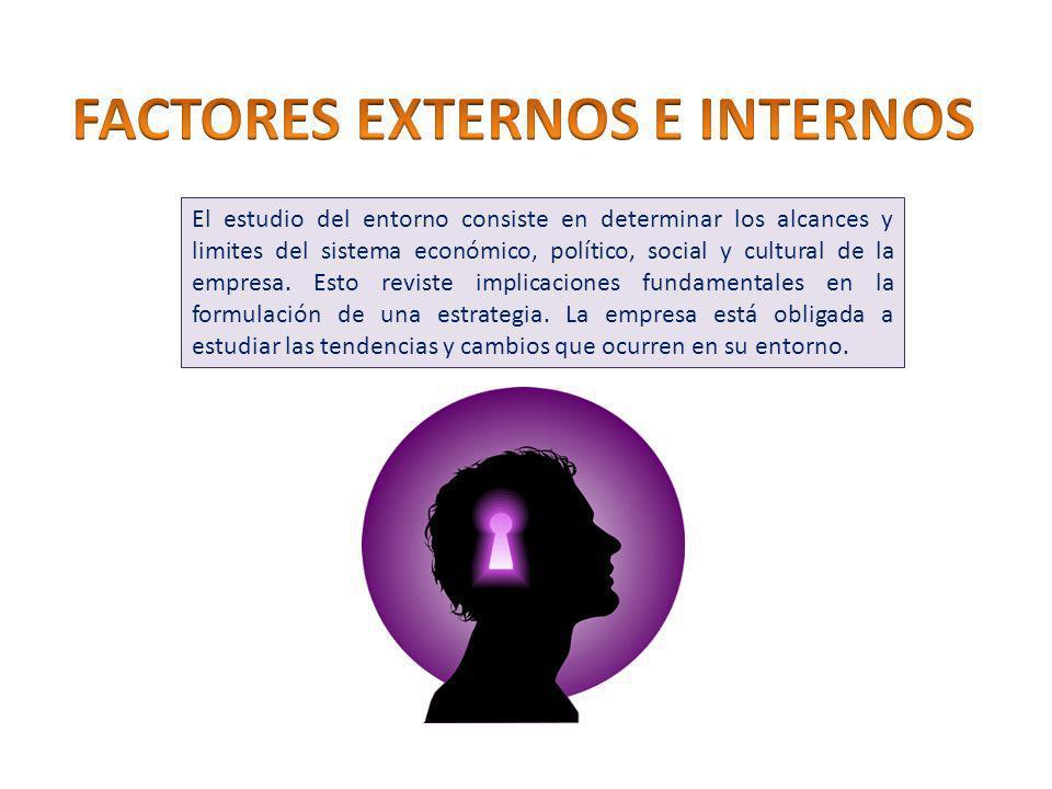 FACTORES EXTERNOS E INTERNOS