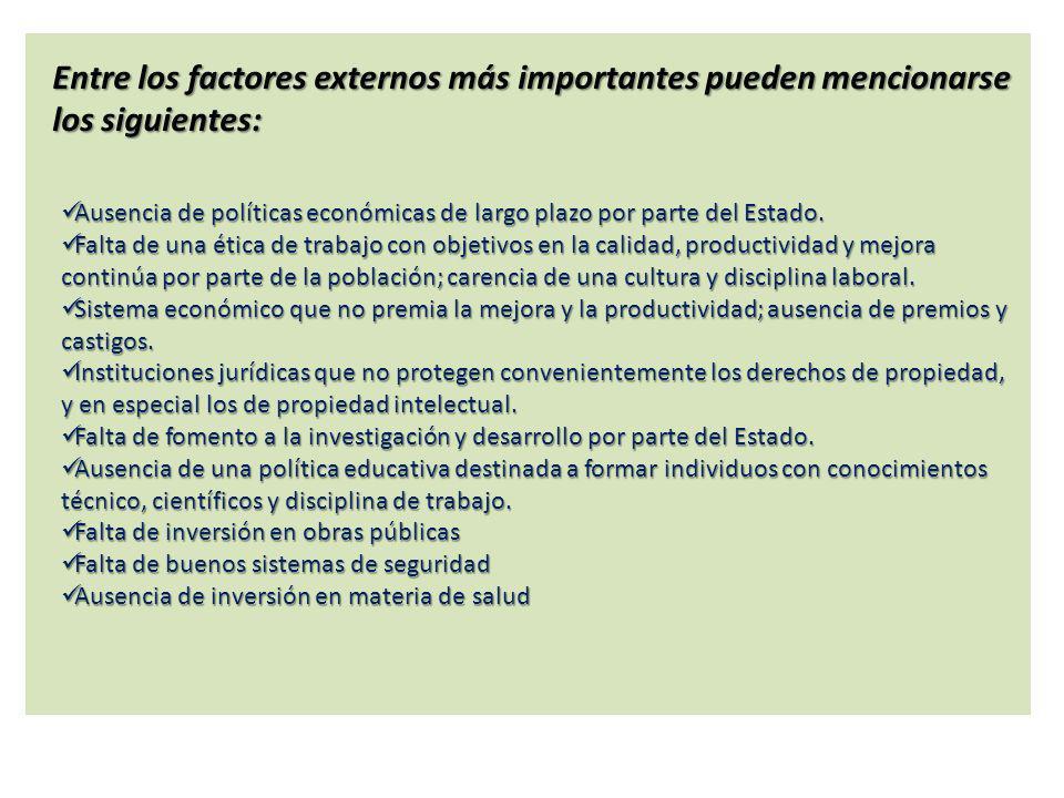 Entre los factores externos más importantes pueden mencionarse los siguientes: