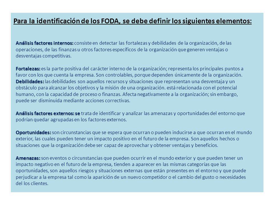 Para la identificación de los FODA, se debe definir los siguientes elementos: