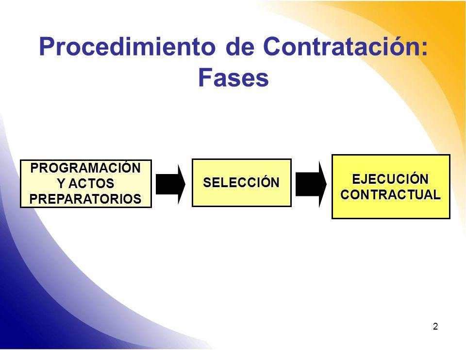 Procedimiento de Contratación: Fases