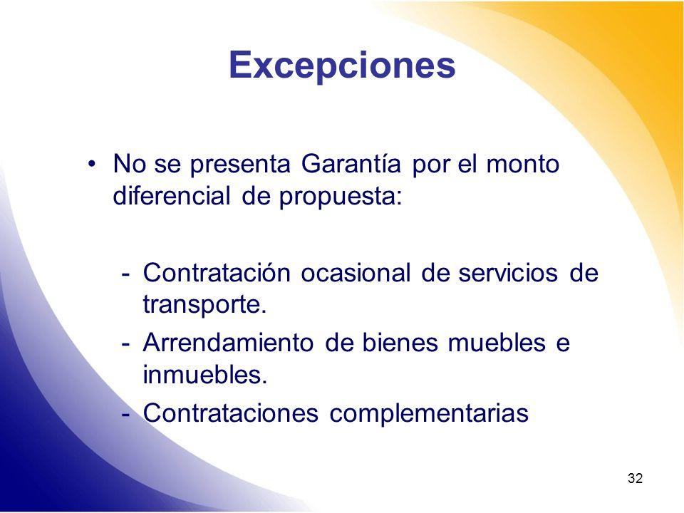 Excepciones No se presenta Garantía por el monto diferencial de propuesta: Contratación ocasional de servicios de transporte.