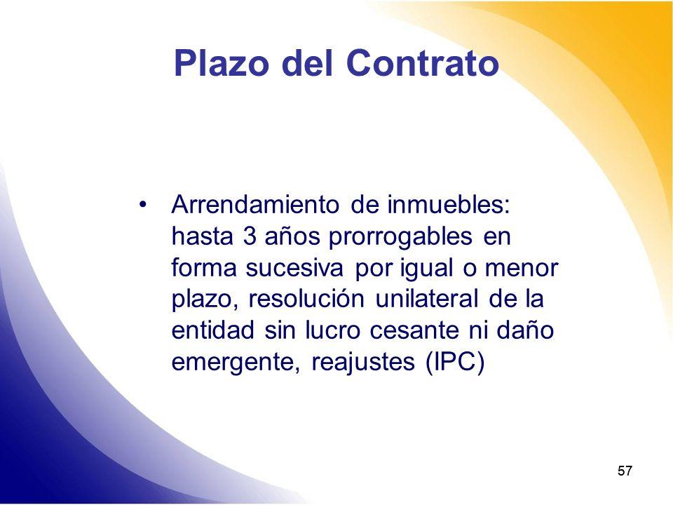 Plazo del Contrato